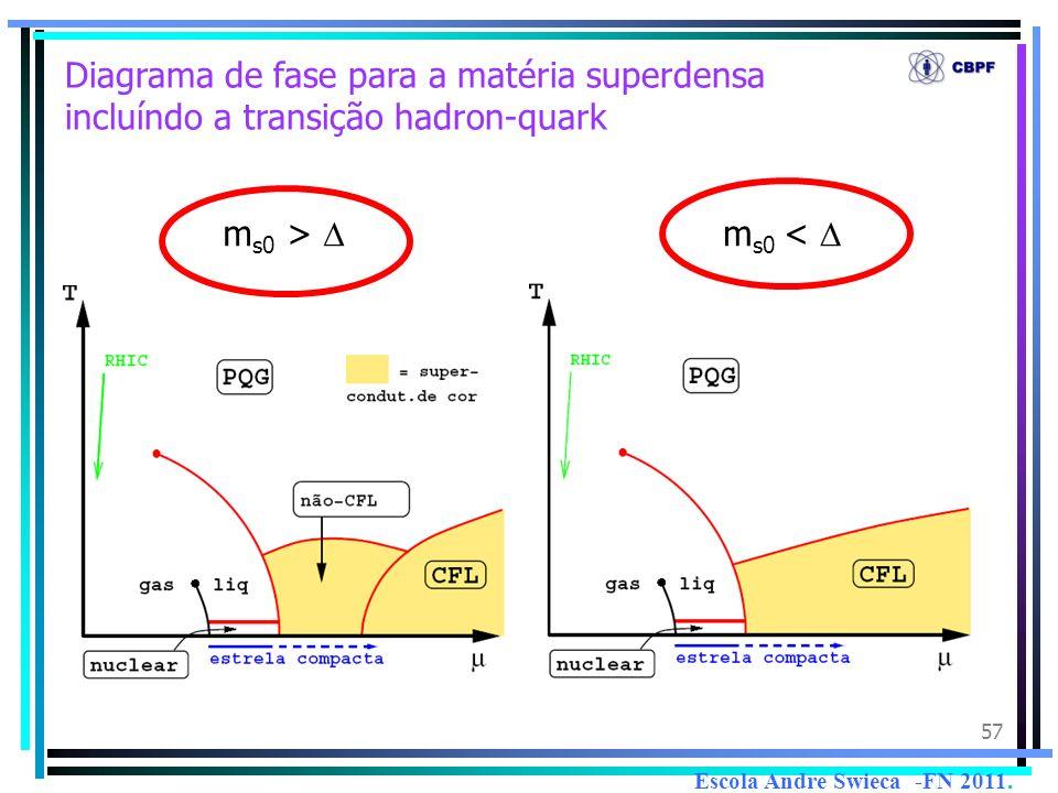 57 Diagrama de fase para a matéria superdensa incluíndo a transição hadron-quark m s0 > m s0 < Escola Andre Swieca -FN 2011.