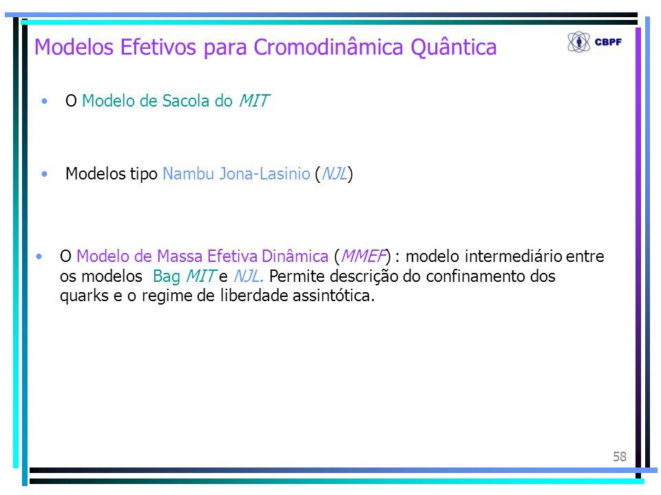 58 Modelos Efetivos para Cromodinâmica Quântica O Modelo de Sacola do MIT Modelos tipo Nambu Jona-Lasinio (NJL) O Modelo de Massa Efetiva Dinâmica (MM