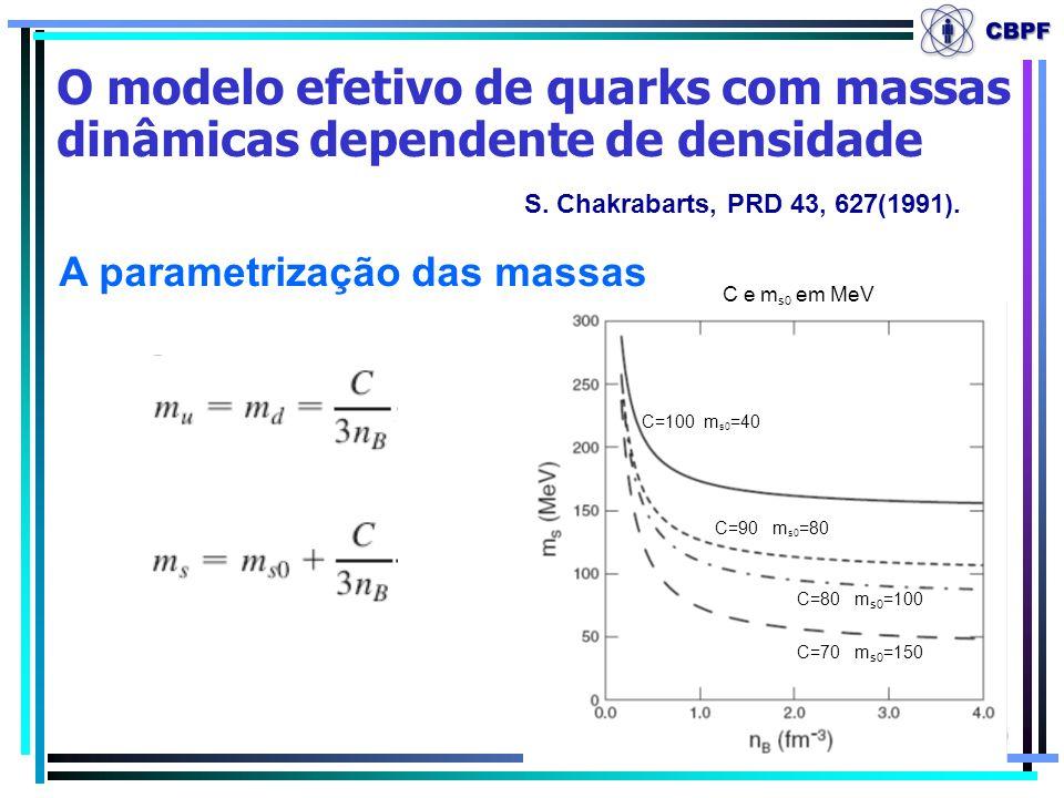 60 O modelo efetivo de quarks com massas dinâmicas dependente de densidade S. Chakrabarts, PRD 43, 627(1991). A parametrização das massas C=100 m s0 =