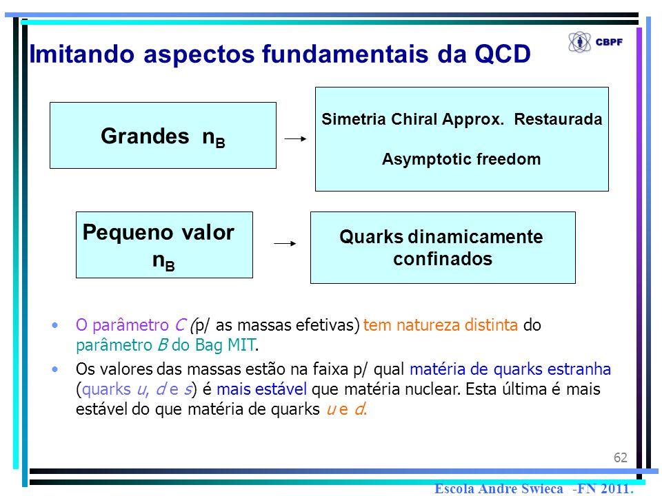 62 Grandes n B Simetria Chiral Approx. Restaurada Asymptotic freedom Pequeno valor n B Quarks dinamicamente confinados Imitando aspectos fundamentais