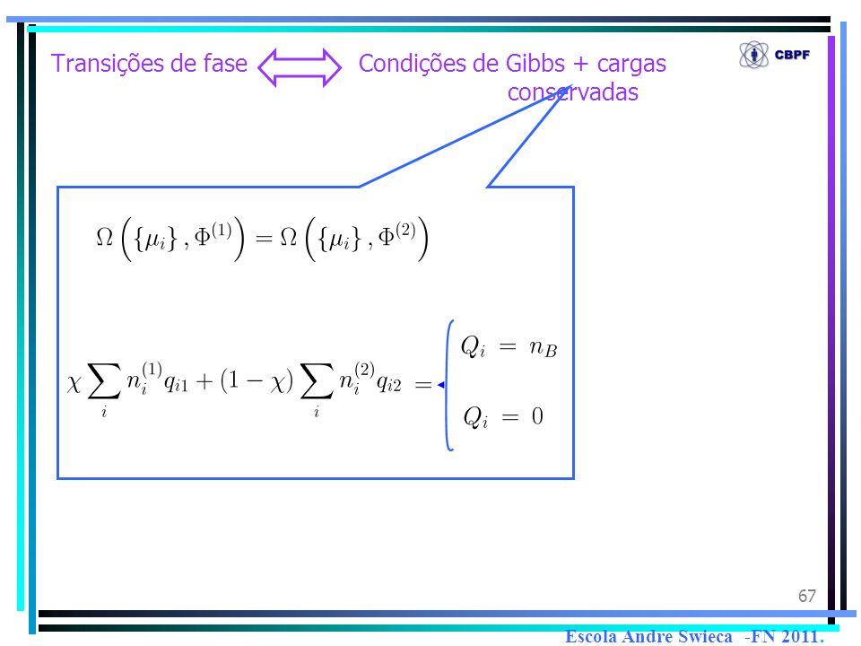 67 Transições de fase Condições de Gibbs + cargas conservadas Escola Andre Swieca -FN 2011.