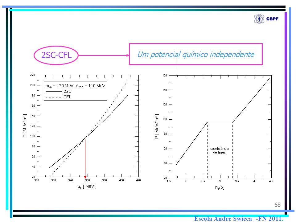 68 2SC-CFL Um potencial químico independente Escola Andre Swieca -FN 2011.
