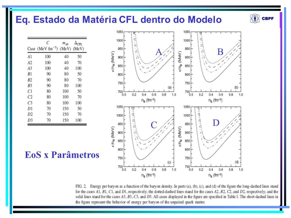 70 AB C D EoS x Parâmetros Eq. Estado da Matéria CFL dentro do Modelo