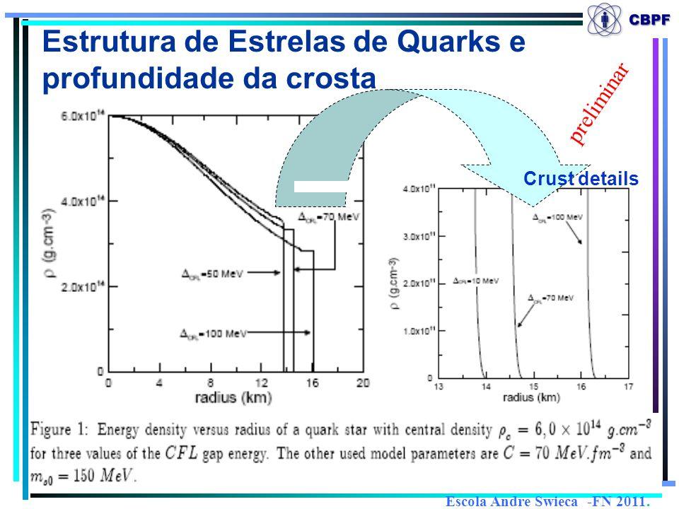 73 Crust details Estrutura de Estrelas de Quarks e profundidade da crosta Escola Andre Swieca -FN 2011. preliminar