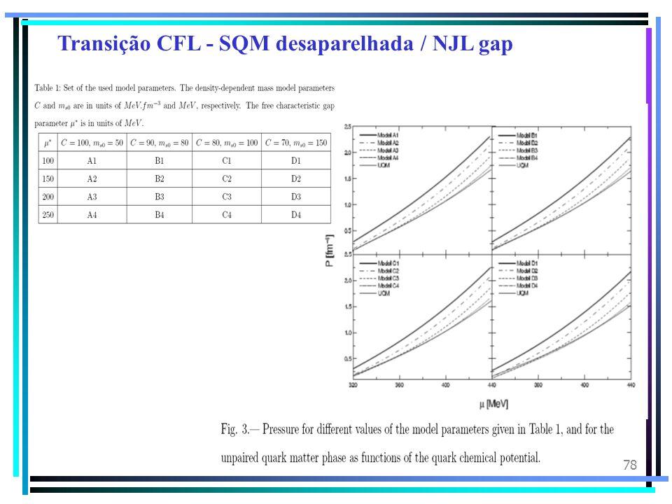 78 Transição CFL - SQM desaparelhada / NJL gap