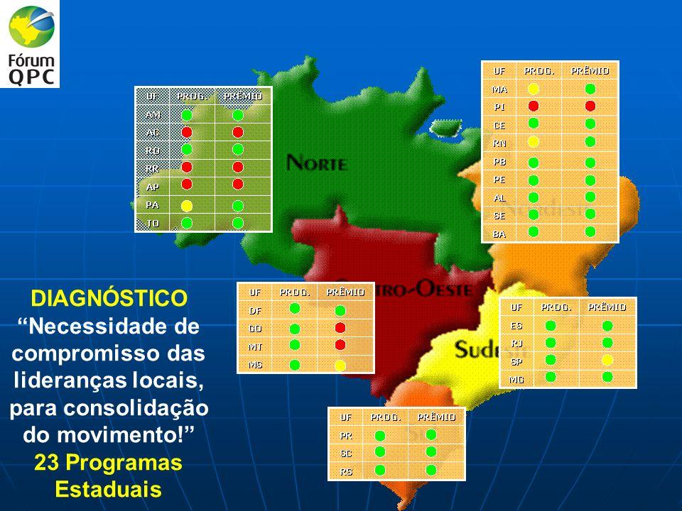 DIAGNÓSTICO Necessidade de compromisso das lideranças locais, para consolidação do movimento! 23 Programas Estaduais