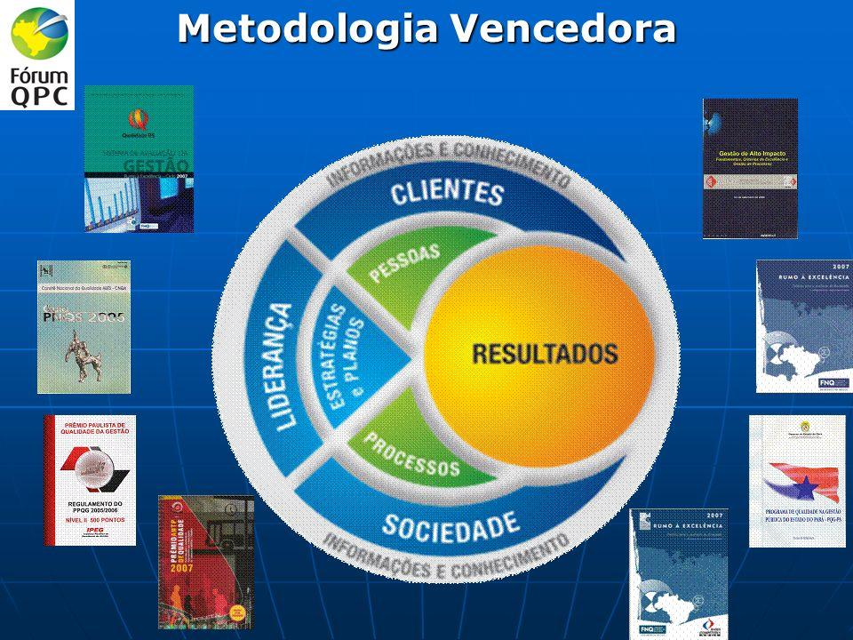 Fórum QPC MISSÃO: Promover, fortalecer e integrar Programas Estaduais e Setoriais de QPC, visando contribuir para o desenvolvimento sustentável do Brasil e a qualidade de vida de seus cidadãos.