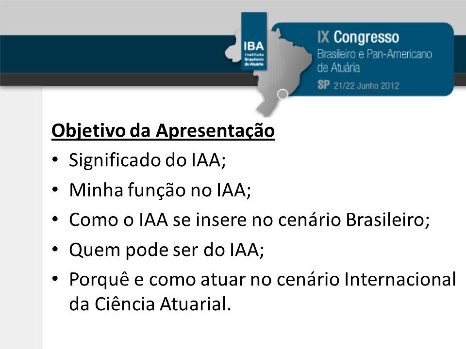 Objetivo da Apresentação Significado do IAA; Minha função no IAA; Como o IAA se insere no cenário Brasileiro; Quem pode ser do IAA; Porquê e como atuar no cenário Internacional da Ciência Atuarial.