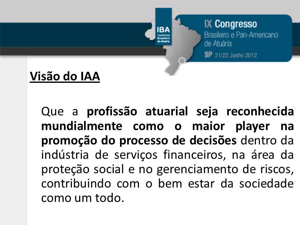 Visão do IAA Que a profissão atuarial seja reconhecida mundialmente como o maior player na promoção do processo de decisões dentro da indústria de serviços financeiros, na área da proteção social e no gerenciamento de riscos, contribuindo com o bem estar da sociedade como um todo.