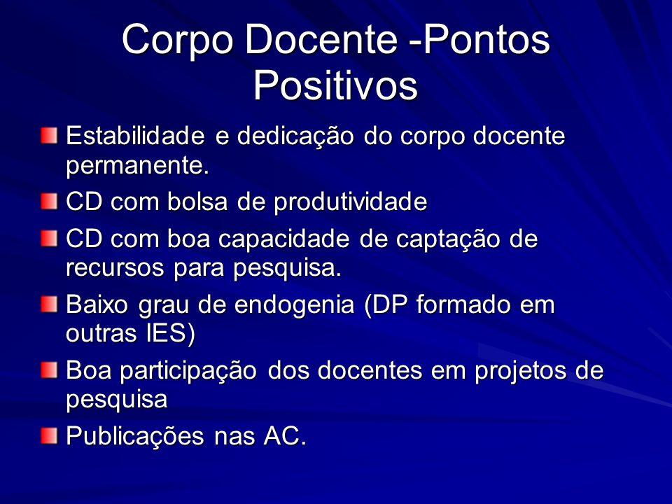 Corpo Docente -Pontos Positivos Estabilidade e dedicação do corpo docente permanente. CD com bolsa de produtividade CD com boa capacidade de captação