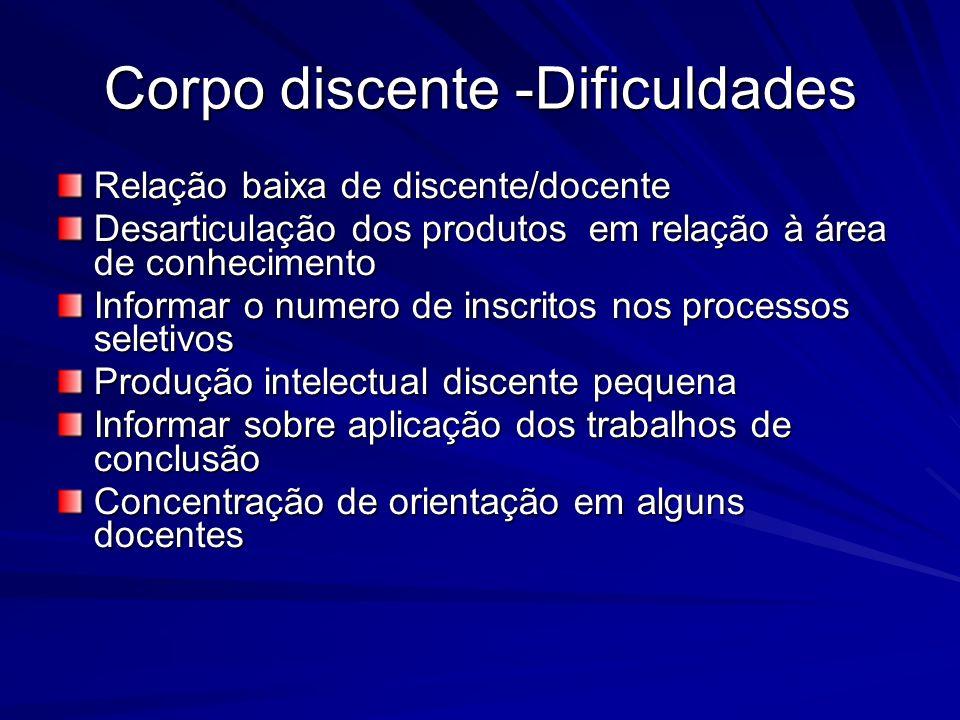 Corpo discente -Dificuldades Relação baixa de discente/docente Desarticulação dos produtos em relação à área de conhecimento Informar o numero de insc