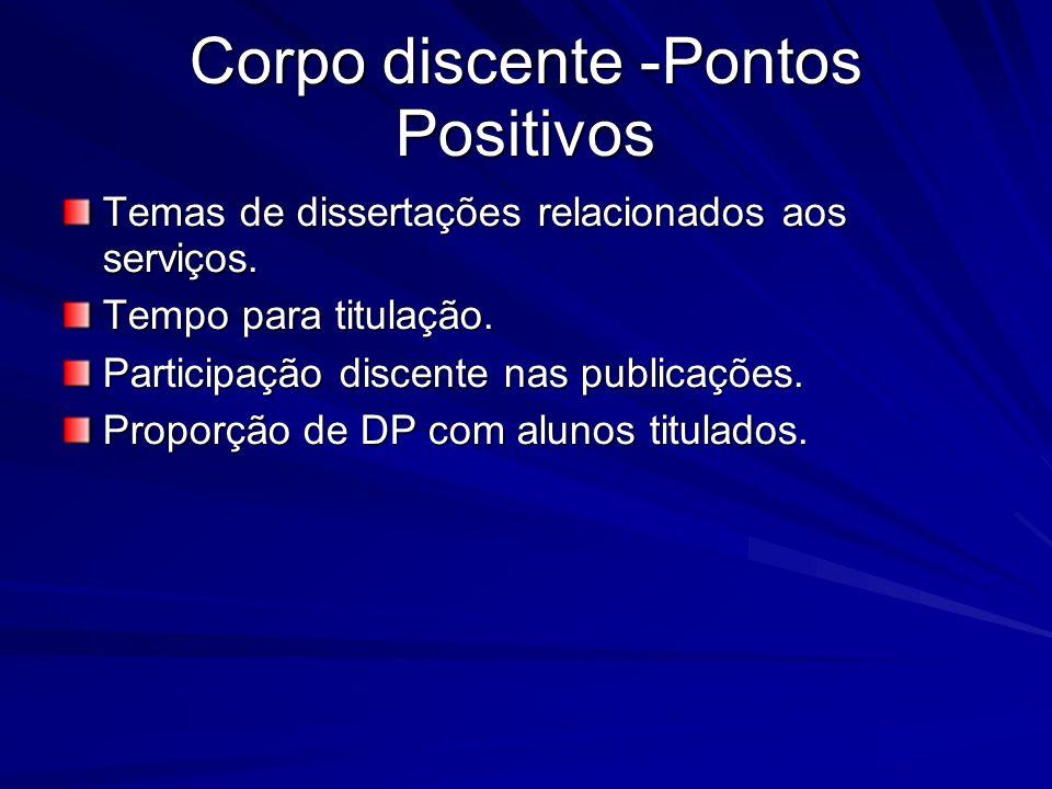 Corpo discente -Pontos Positivos Temas de dissertações relacionados aos serviços. Tempo para titulação. Participação discente nas publicações. Proporç