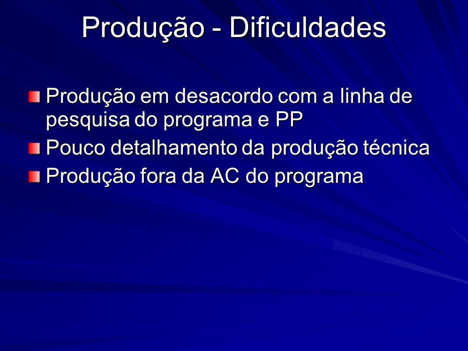 Produção - Dificuldades Produção em desacordo com a linha de pesquisa do programa e PP Pouco detalhamento da produção técnica Produção fora da AC do p