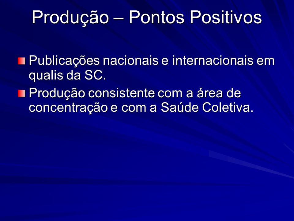 Produção – Pontos Positivos Publicações nacionais e internacionais em qualis da SC. Produção consistente com a área de concentração e com a Saúde Cole