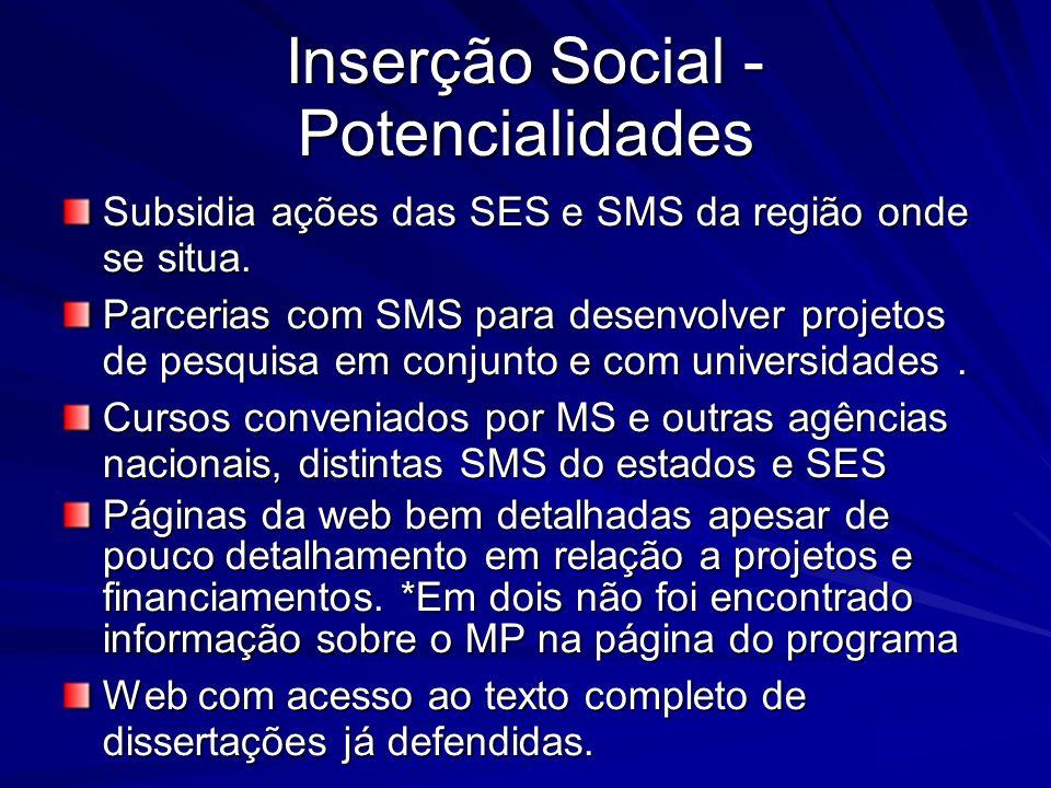 Inserção Social - Potencialidades Subsidia ações das SES e SMS da região onde se situa. Parcerias com SMS para desenvolver projetos de pesquisa em con