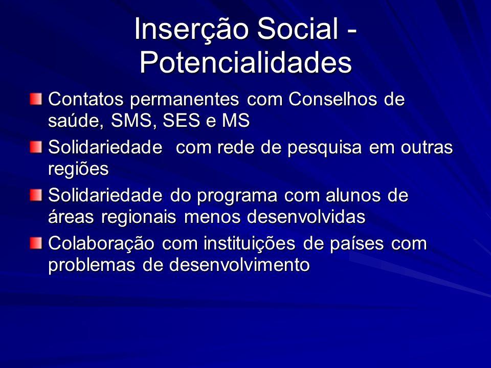 Inserção Social - Potencialidades Contatos permanentes com Conselhos de saúde, SMS, SES e MS Solidariedade com rede de pesquisa em outras regiões Soli