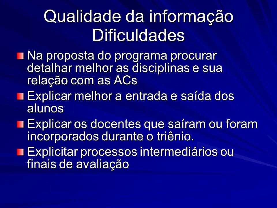Qualidade da informação Dificuldades Na proposta do programa procurar detalhar melhor as disciplinas e sua relação com as ACs Explicar melhor a entrad