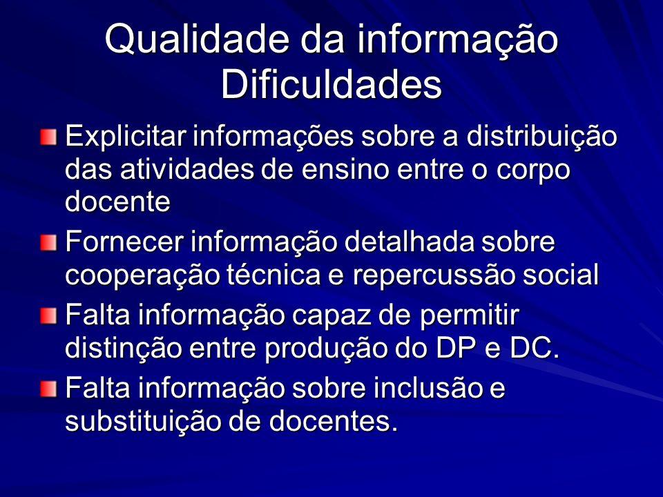 Qualidade da informação Dificuldades Explicitar informações sobre a distribuição das atividades de ensino entre o corpo docente Fornecer informação de
