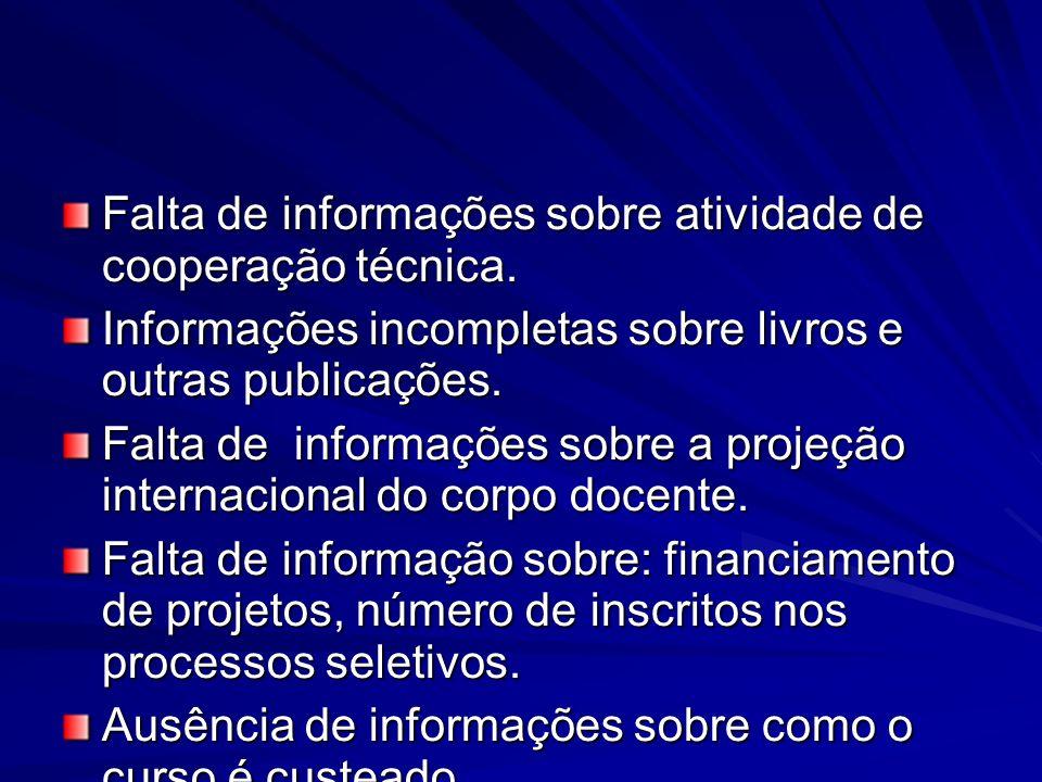 Falta de informações sobre atividade de cooperação técnica. Informações incompletas sobre livros e outras publicações. Falta de informações sobre a pr