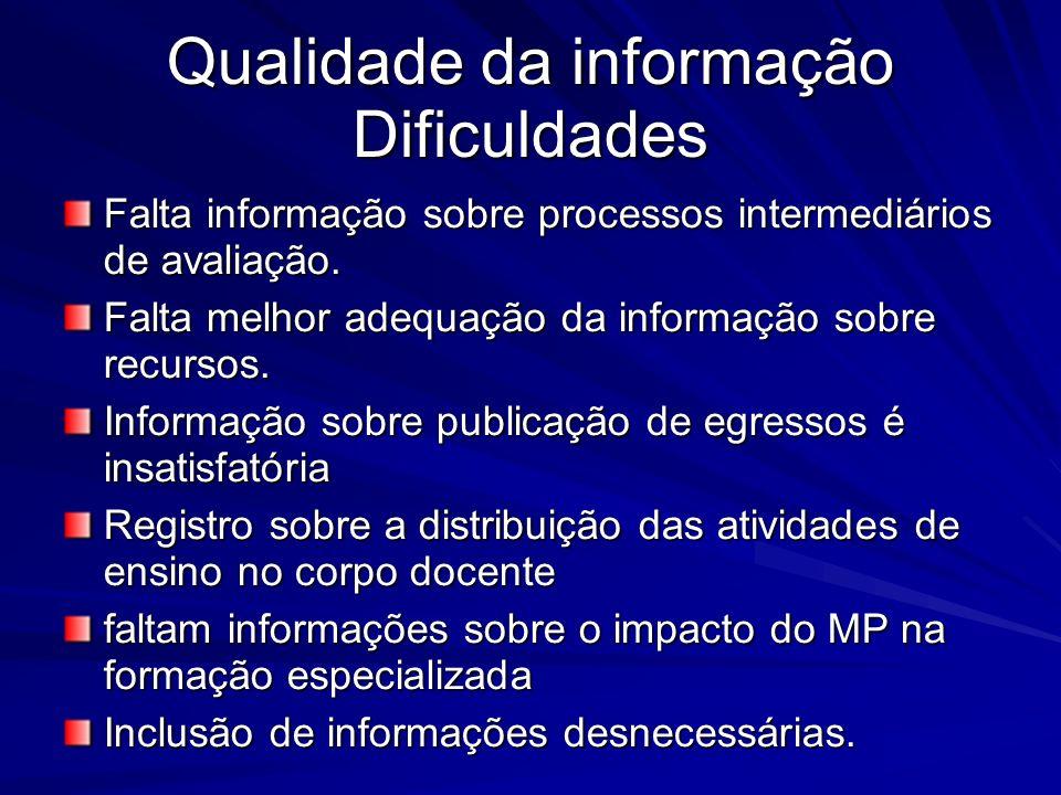 Qualidade da informação Dificuldades Falta informação sobre processos intermediários de avaliação. Falta melhor adequação da informação sobre recursos