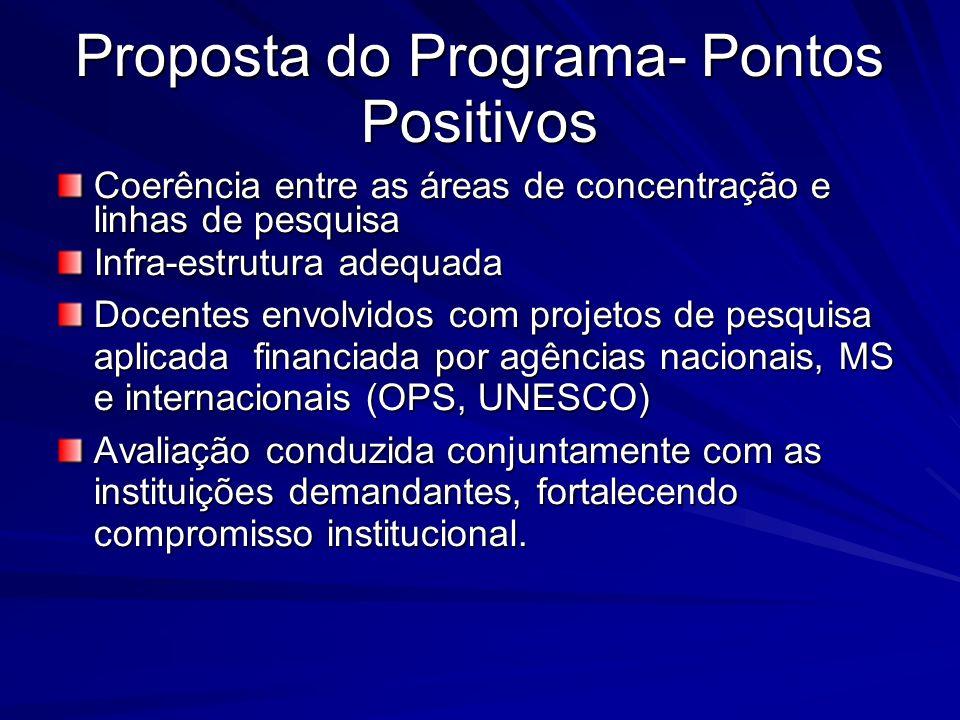 Proposta do Programa- Pontos Positivos Coerência entre as áreas de concentração e linhas de pesquisa Infra-estrutura adequada Docentes envolvidos com