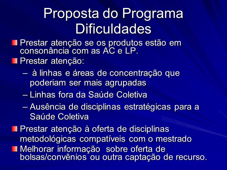 Proposta do Programa Dificuldades Evitar confusão entre projetos docentes e discentes.
