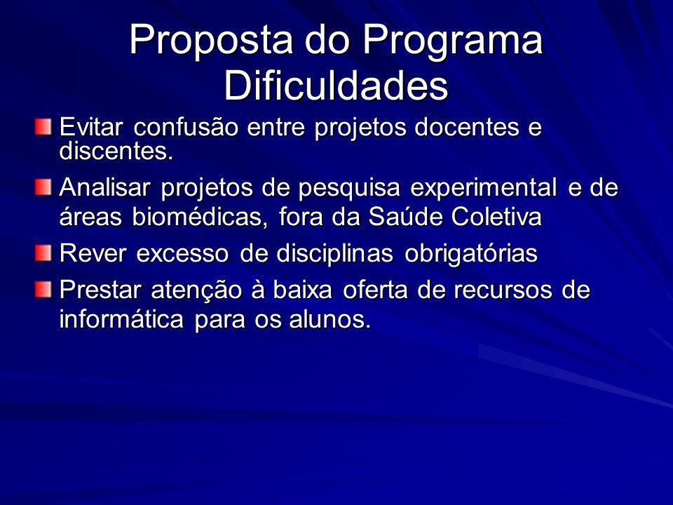 Proposta do Programa Dificuldades Evitar confusão entre projetos docentes e discentes. Analisar projetos de pesquisa experimental e de áreas biomédica