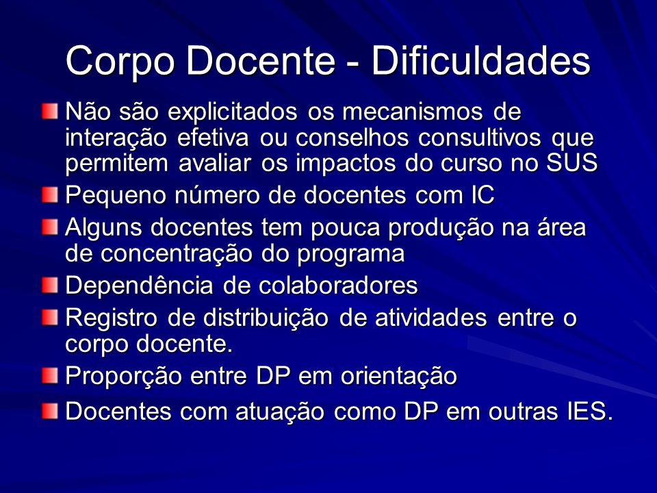 Inserção Social - Potencialidades Subsidia ações das SES e SMS da região onde se situa.
