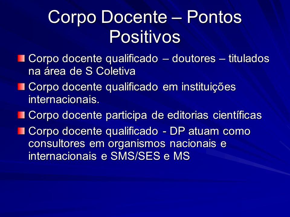 Corpo Docente – Pontos Positivos Corpo docente qualificado – doutores – titulados na área de S Coletiva Corpo docente qualificado em instituições inte