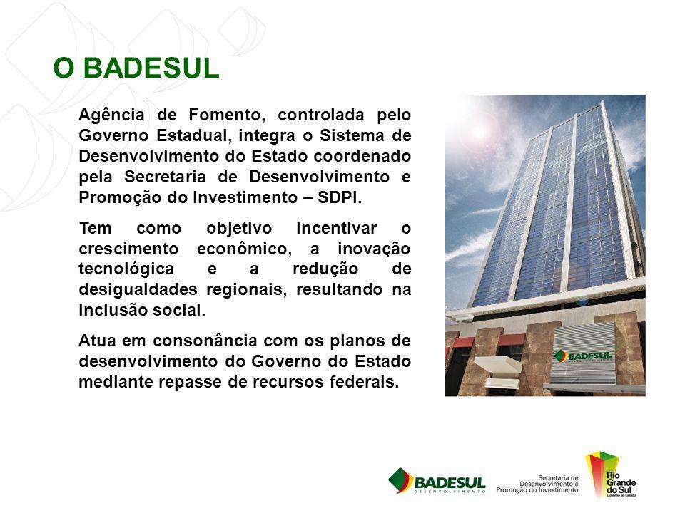 BADESUL EM NÚMEROS R$ 2,6 bi de ativos totais R$ 1,8 bi de operações de crédito R$ 561 milhões de PL 4.200 contratos ativos Maior Agência de Fomento do Brasil