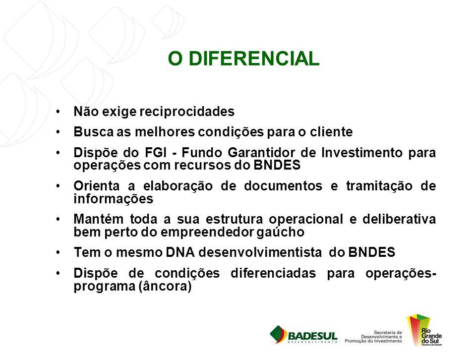 faleconosco@badesul.com.br Rua Andrade Neves 175 – 18º andar CEP 90010-210 - Porto Alegre - RS Fone: (51) 3284-5922 www.badesul.com.br