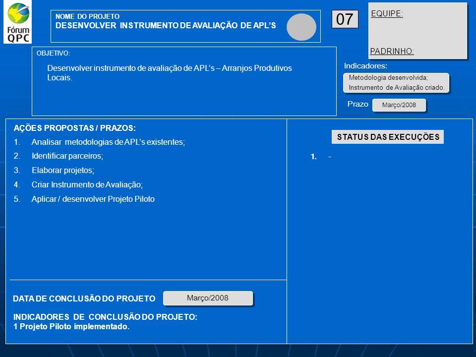 AÇÕES PROPOSTAS / PRAZOS: OBJETIVO: INDICADORES DE CONCLUSÃO DO PROJETO: 1 Projeto Piloto implementado.
