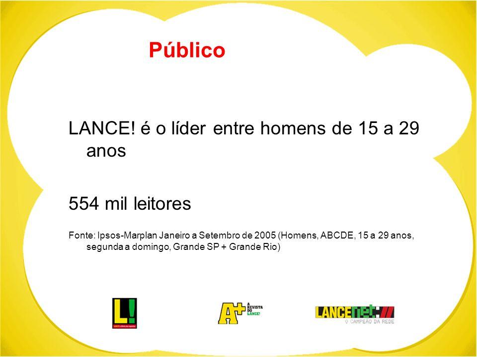 Público LANCE! é o líder entre homens de 15 a 29 anos 554 mil leitores Fonte: Ipsos-Marplan Janeiro a Setembro de 2005 (Homens, ABCDE, 15 a 29 anos, s