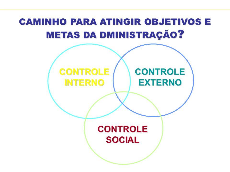 CAMINHO PARA ATINGIR OBJETIVOS E METAS DA DMINISTRAÇÃO ? CONTROLE INTERNO CONTROLE EXTERNO CONTROLE SOCIAL