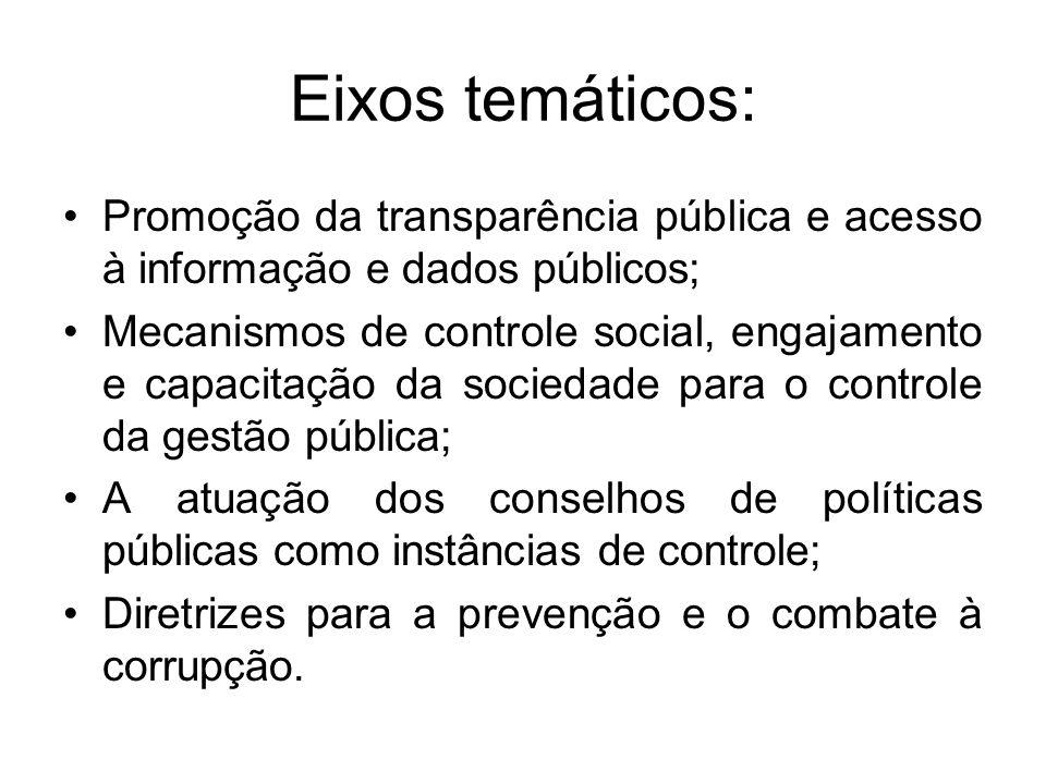 Eixos temáticos: Promoção da transparência pública e acesso à informação e dados públicos; Mecanismos de controle social, engajamento e capacitação da