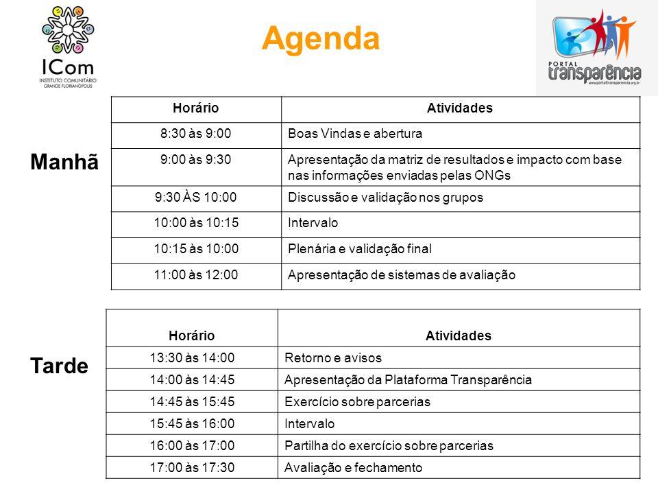 Agenda Manhã Tarde HorárioAtividades 8:30 às 9:00Boas Vindas e abertura 9:00 às 9:30Apresentação da matriz de resultados e impacto com base nas inform