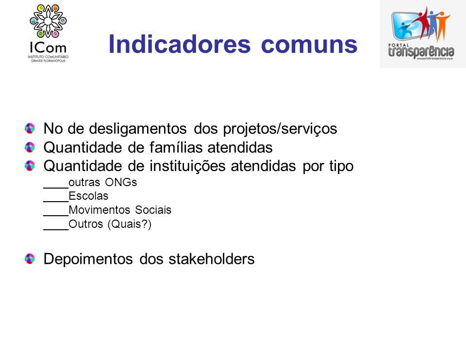 Indicadores comuns No de desligamentos dos projetos/serviços Quantidade de famílias atendidas Quantidade de instituições atendidas por tipo ____outras
