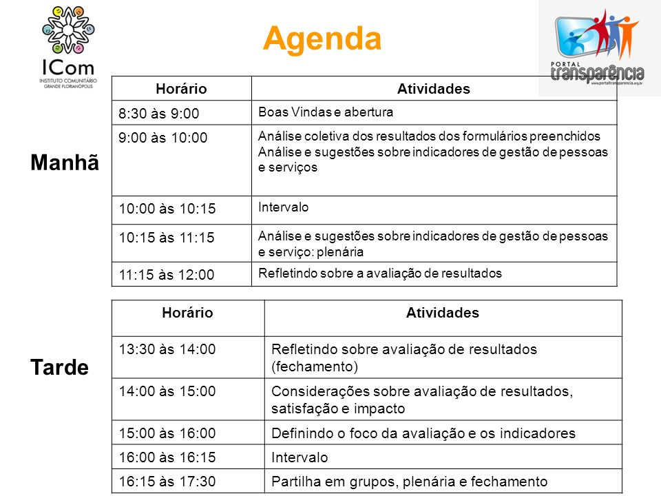 Agenda Manhã HorárioAtividades 8:30 às 9:00 Boas Vindas e abertura 9:00 às 10:00 Análise coletiva dos resultados dos formulários preenchidos Análise e