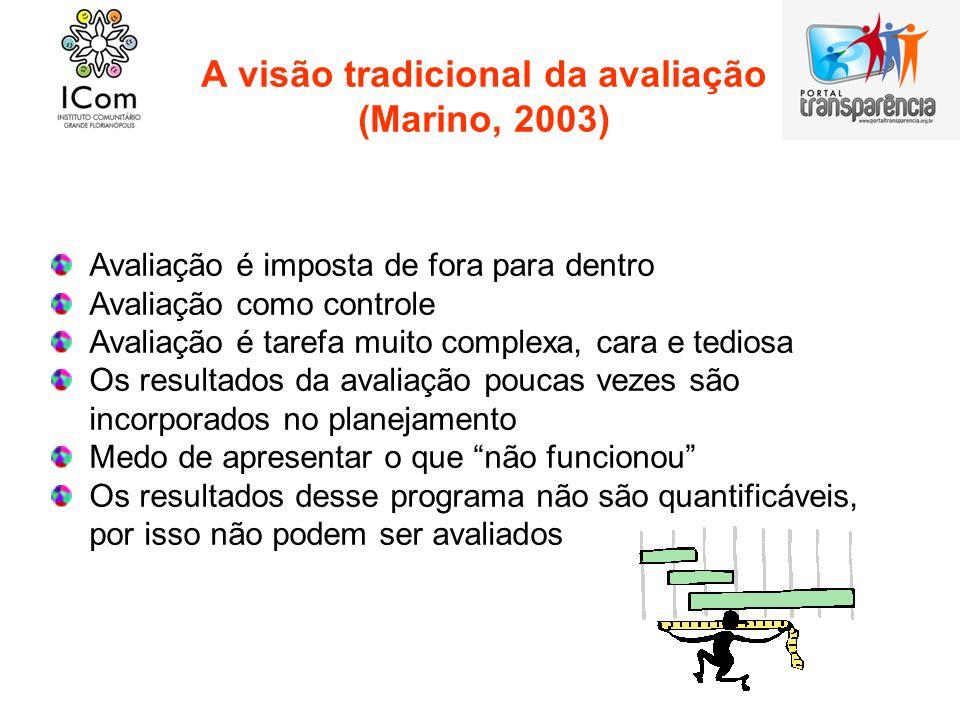 A visão tradicional da avaliação (Marino, 2003) Avaliação é imposta de fora para dentro Avaliação como controle Avaliação é tarefa muito complexa, car
