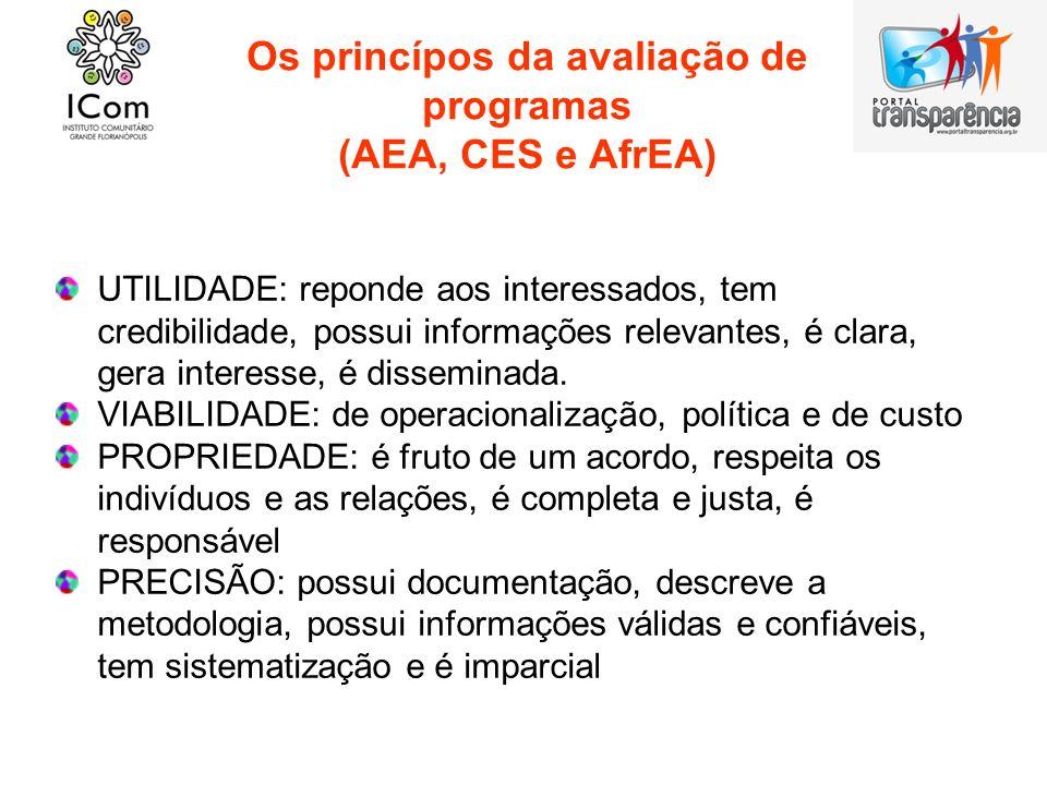 Os princípos da avaliação de programas (AEA, CES e AfrEA) UTILIDADE: reponde aos interessados, tem credibilidade, possui informações relevantes, é cla