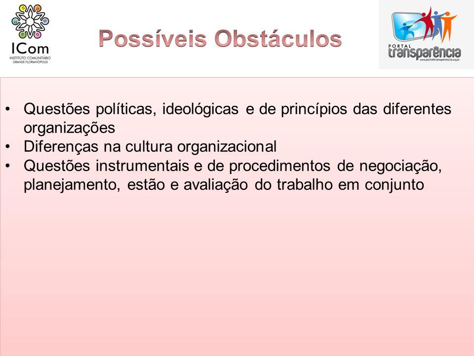 Questões políticas, ideológicas e de princípios das diferentes organizações Diferenças na cultura organizacional Questões instrumentais e de procedime