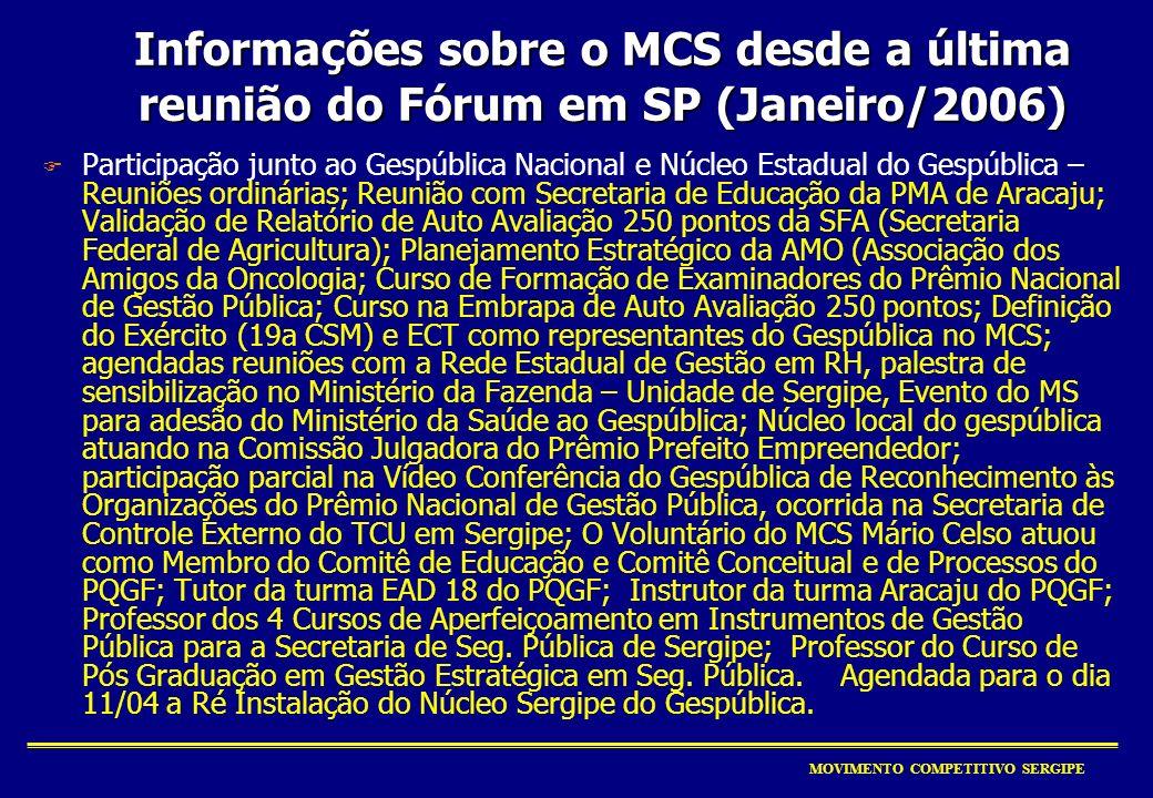 MOVIMENTO COMPETITIVO SERGIPE F Prêmio Talento – inscrições sendo realizadas.