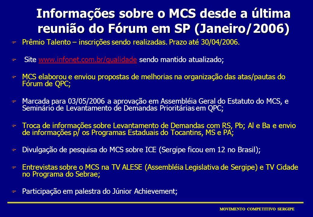 MOVIMENTO COMPETITIVO SERGIPE OBRIGADO Marcel Menezes Fortes DSG/PG MCS marcel@petrobras.com.br tel.: 0XX-79-99778949