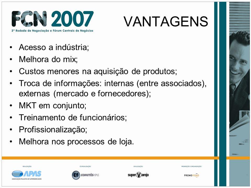 VANTAGENS Acesso a indústria; Melhora do mix; Custos menores na aquisição de produtos; Troca de informações: internas (entre associados), externas (me