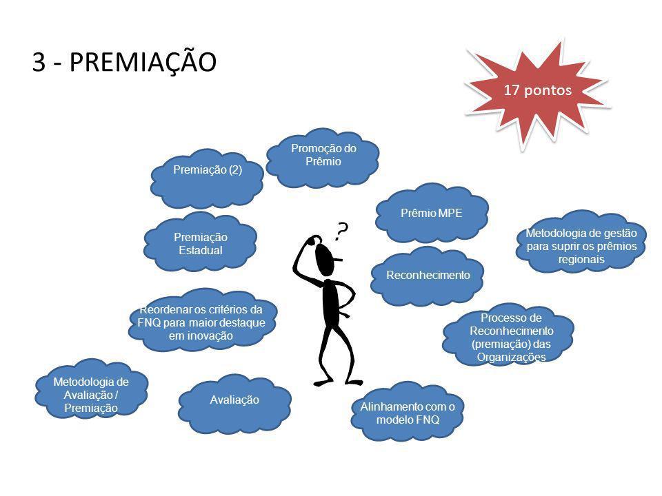 3 - PREMIAÇÃO Reordenar os critérios da FNQ para maior destaque em inovação Reconhecimento Prêmio MPE Premiação Estadual Premiação (2) Promoção do Prê