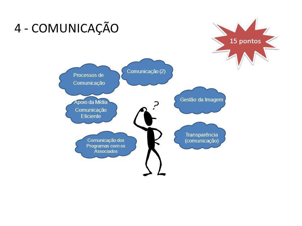 4 - COMUNICAÇÃO Comunicação dos Programas com os Associados Apoio da Mídia Comunicação Eficiente Processos de Comunicação Comunicação (2) Gestão da Im