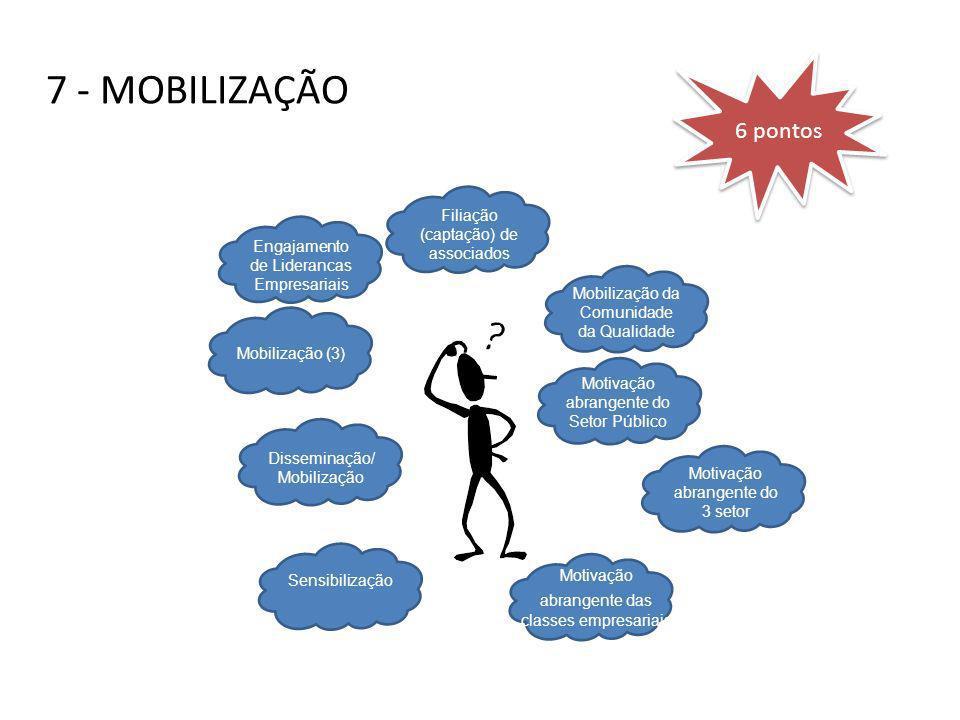 7 - MOBILIZAÇÃO Disseminação/ Mobilização Motivação abrangente do Setor Público Mobilização da Comunidade da Qualidade Mobilização (3) Engajamento de