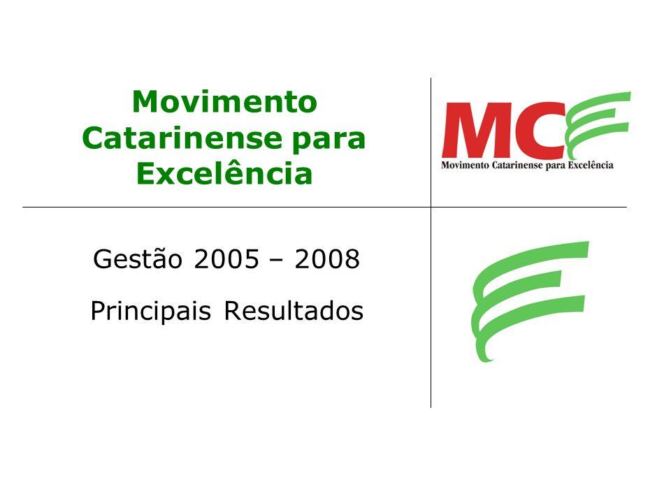 Movimento Catarinense para Excelência Gestão 2005 – 2008 Principais Resultados