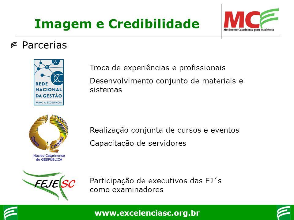 www.excelenciasc.org.br Imagem e Credibilidade Parcerias Participação de executivos das EJ´s como examinadores Realização conjunta de cursos e eventos