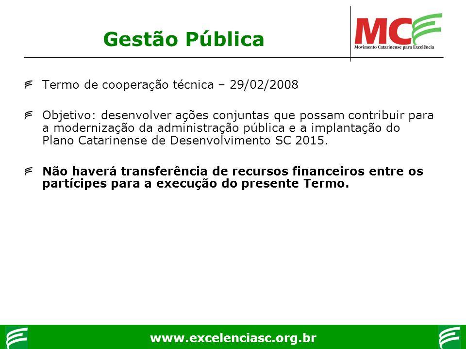 www.excelenciasc.org.br Gestão Pública Termo de cooperação técnica – 29/02/2008 Objetivo: desenvolver ações conjuntas que possam contribuir para a mod
